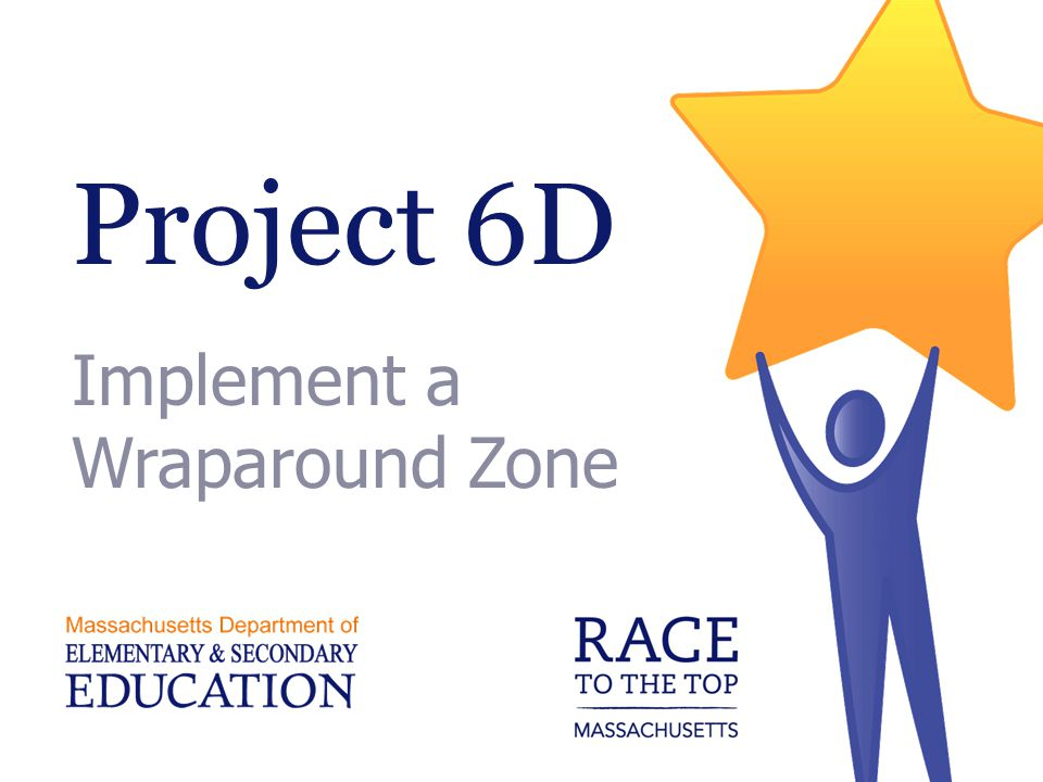 22  Adding a 2 nd cohort  Ensuring sustainability  Future implications for ESE-sponsored work Future Questions Wraparound Fundamentals The ABC's of Project 6D Progress to Date Looking Ahead