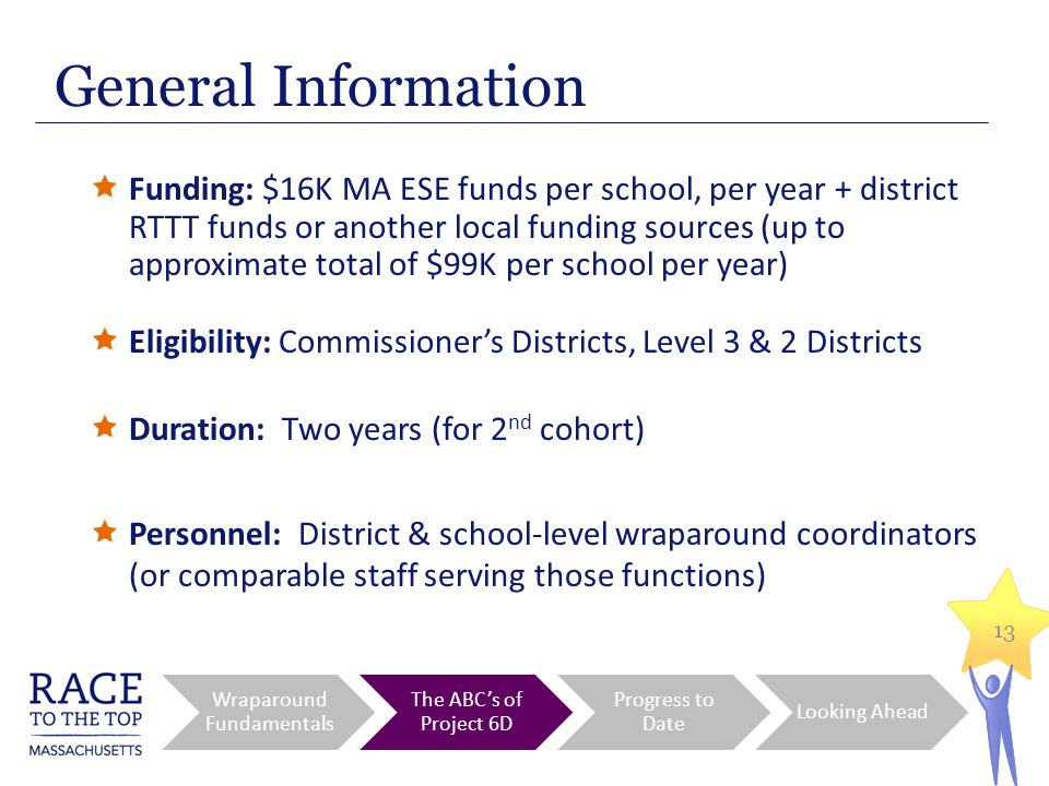 13  Funding: $16K MA ESE funds per school, per year + district RTTT funds or another local funding sources (up to approximate total of $99K per schoo