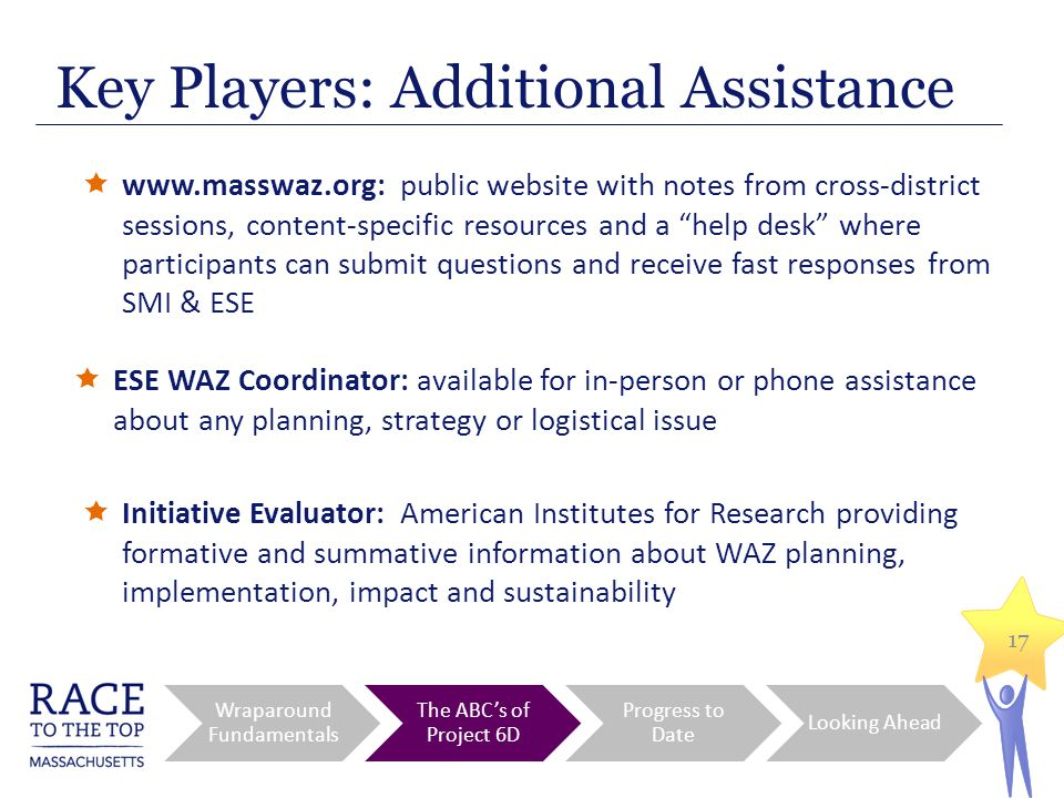 17 Key Players: Additional Assistance  www.masswaz.org: public website with notes from cross-district sessions, content-specific resources and a help desk where participants can submit questions and receive fast responses from SMI & ESE  ESE WAZ Coordinator: available for in-person or phone assistance about any planning, strategy or logistical issue  Initiative Evaluator: American Institutes for Research providing formative and summative information about WAZ planning, implementation, impact and sustainability Wraparound Fundamentals The ABC's of Project 6D Progress to Date Looking Ahead