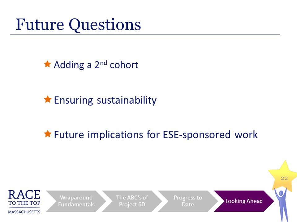22  Adding a 2 nd cohort  Ensuring sustainability  Future implications for ESE-sponsored work Future Questions Wraparound Fundamentals The ABC's of Project 6D Progress to Date Looking Ahead
