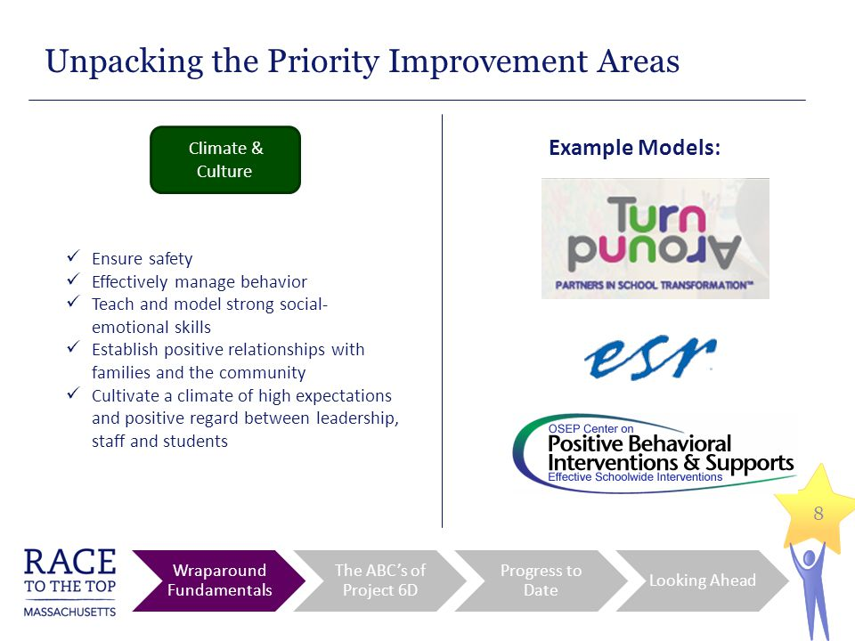 8 Unpacking the Priority Improvement Areas Example Models: Climate & Culture Ensure safety Effectively manage behavior Teach and model strong social- emotional skills Establish positive relationships with families and the community Cultivate a climate of high expectations and positive regard between leadership, staff and students Wraparound Fundamentals The ABC's of Project 6D Progress to Date Looking Ahead
