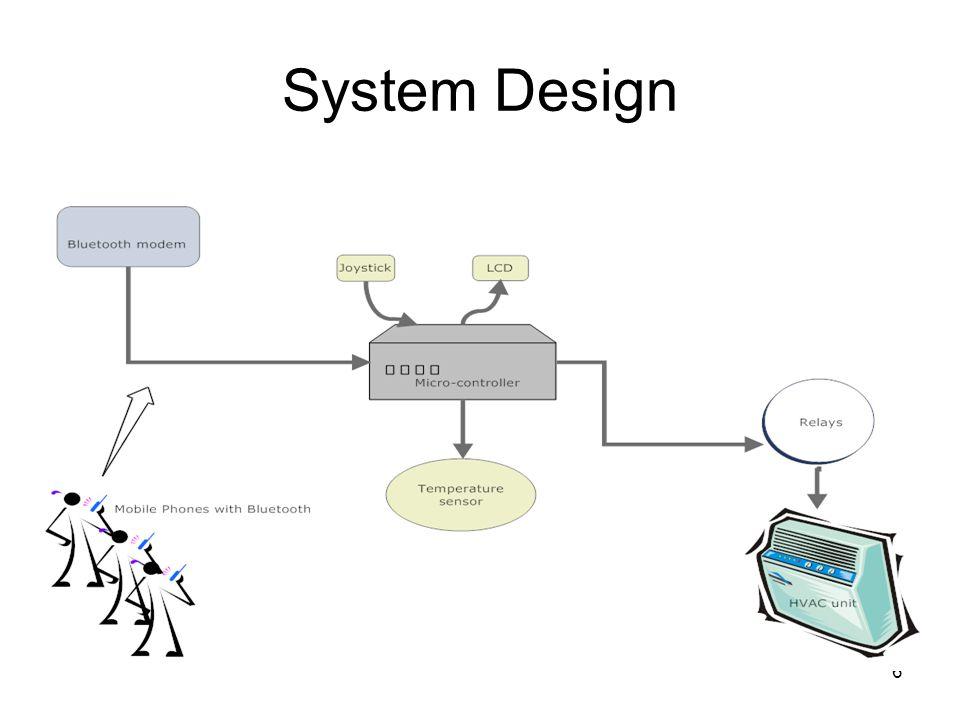 6 System Design