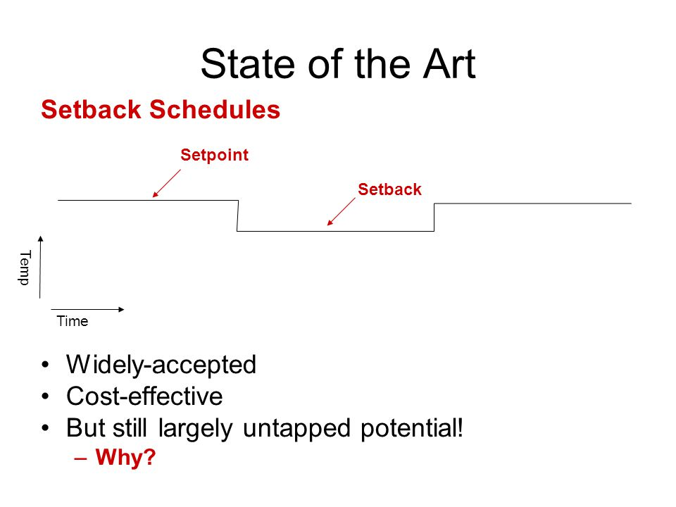 State of the Art Setback Schedules Widely-accepted Cost-effective But still largely untapped potential! –Why? Occupancy Time Temp Setpoint Setback