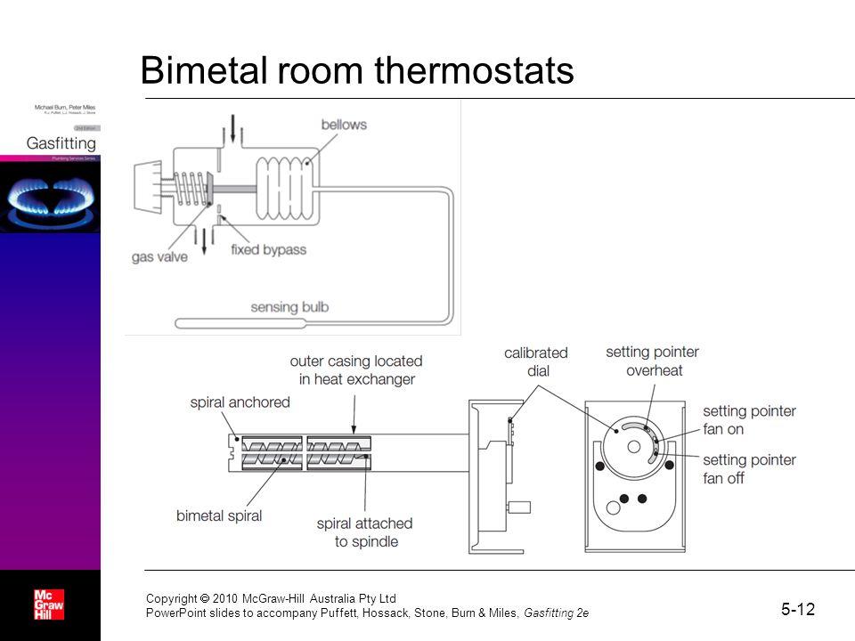 Bimetal room thermostats 5-12 Copyright  2010 McGraw-Hill Australia Pty Ltd PowerPoint slides to accompany Puffett, Hossack, Stone, Burn & Miles, Gasfitting 2e