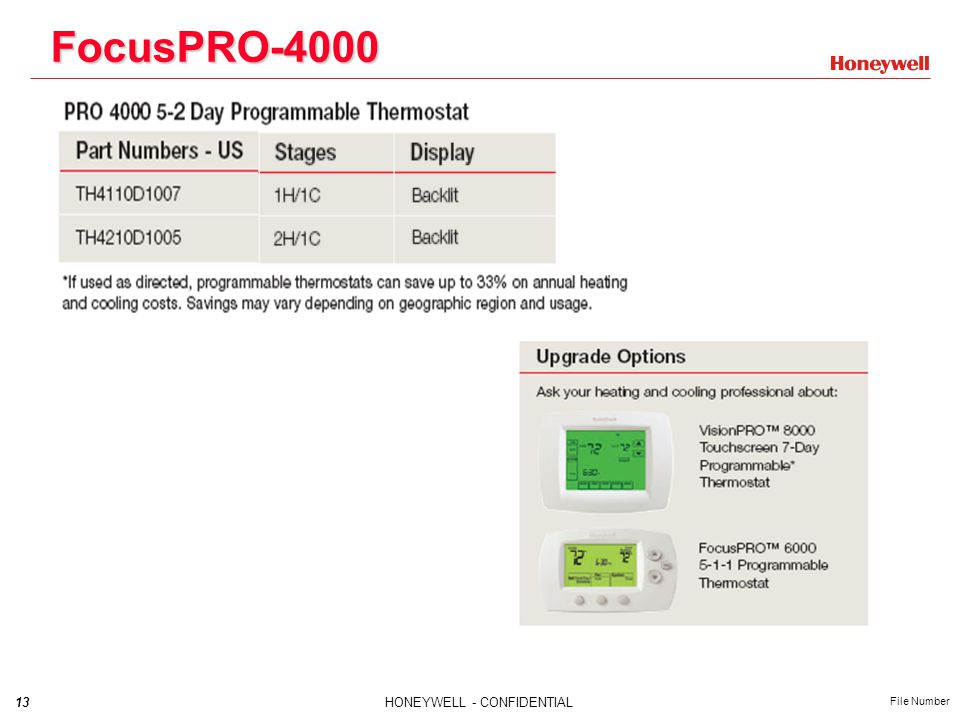 13HONEYWELL - CONFIDENTIAL File Number FocusPRO-4000