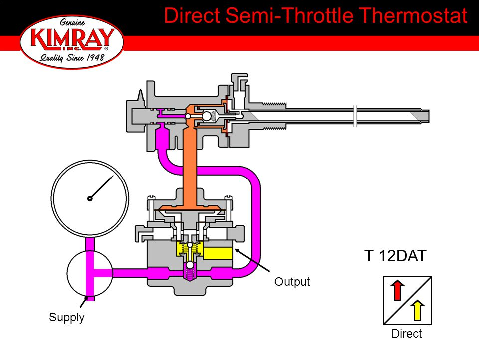 Direct Semi-Throttle Thermostat T 12DAT Output Supply Direct