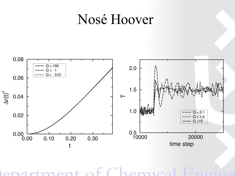 Nosé Hoover
