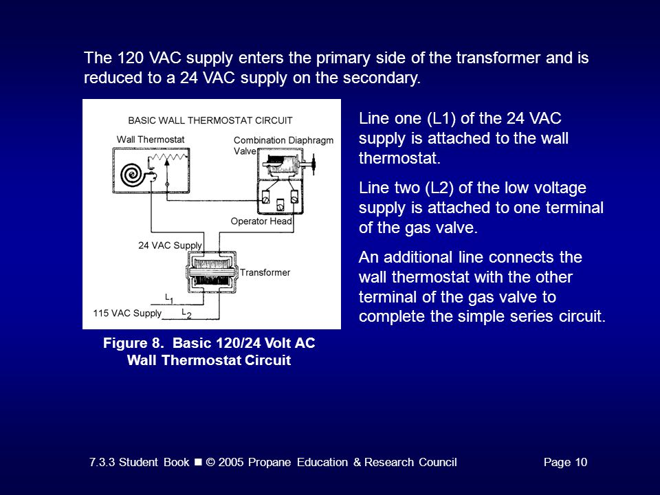 7.3.3 Student Book © 2005 Propane Education & Research CouncilPage 10 The 120 VAC supply enters the primary side of the transformer and is reduced to