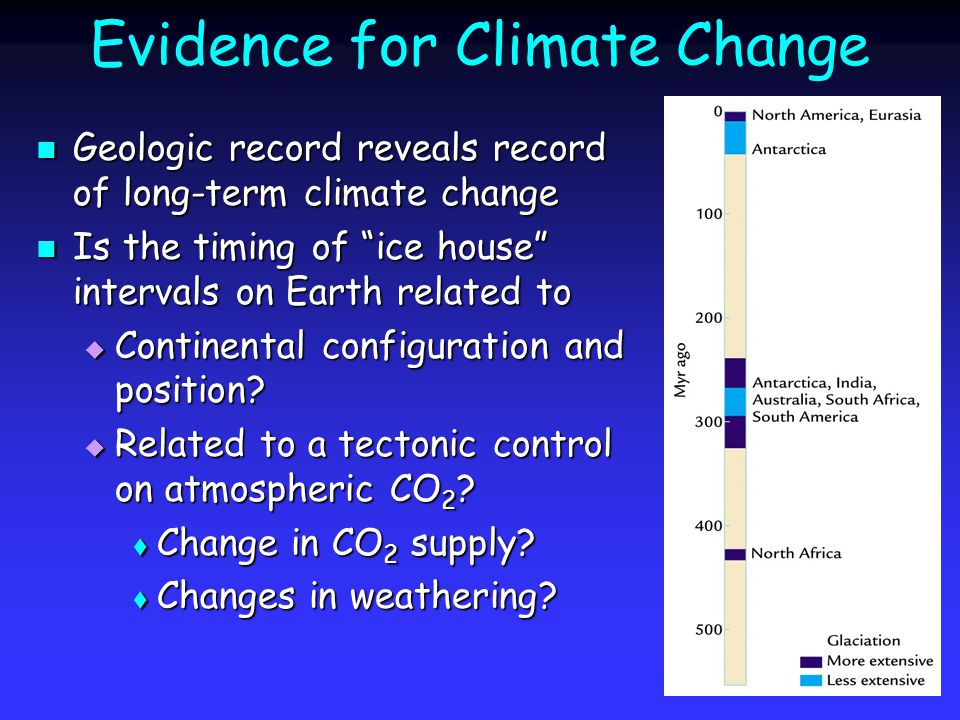 Evidence for Climate Change Geologic record reveals record of long-term climate change Geologic record reveals record of long-term climate change Is the timing of ice house intervals on Earth related to Is the timing of ice house intervals on Earth related to  Continental configuration and position.