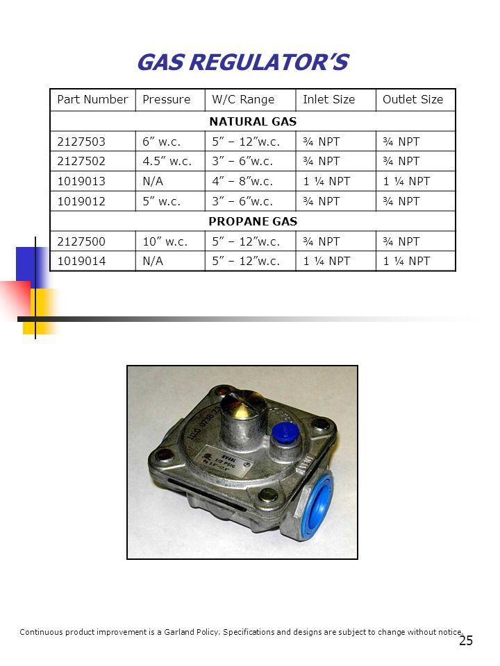 """25 GAS REGULATOR'S Part NumberPressureW/C RangeInlet SizeOutlet Size NATURAL GAS 21275036"""" w.c.5"""" – 12""""w.c.¾ NPT 21275024.5"""" w.c.3"""" – 6""""w.c.¾ NPT 1019"""
