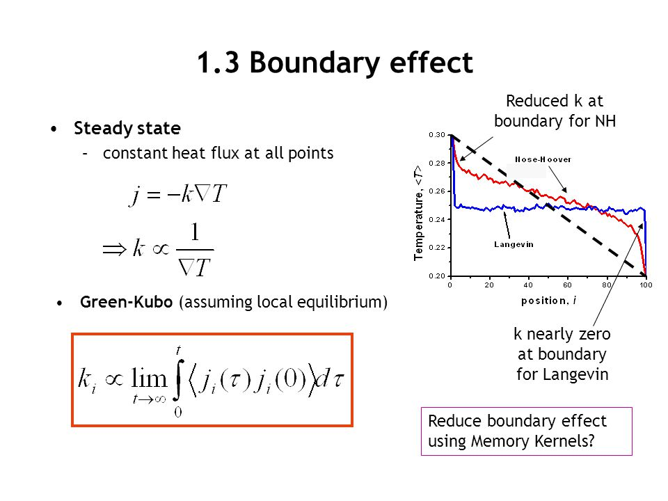 1.3 Boundary effect Green-Kubo (assuming local equilibrium) Steady state –constant heat flux at all points Reduced k at boundary for NH k nearly zero