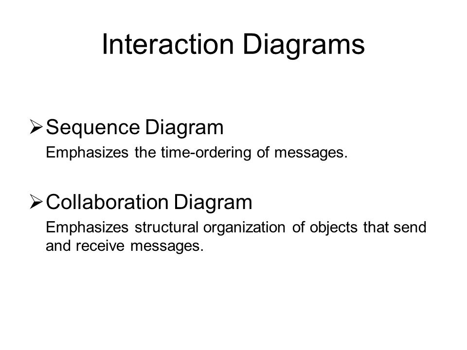 Interaction Diagrams  Sequence Diagram Emphasizes the time-ordering of messages.