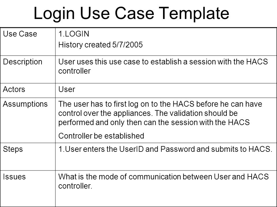 Login Use Case Template Use Case1.LOGIN History created 5/7/2005 DescriptionUser uses this use case to establish a session with the HACS controller ActorsUser AssumptionsThe user has to first log on to the HACS before he can have control over the appliances.