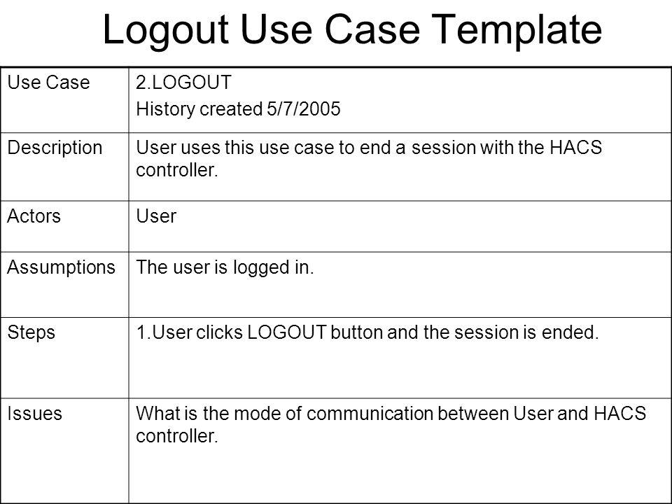 Sequence Diagram for Bath Tub Controller