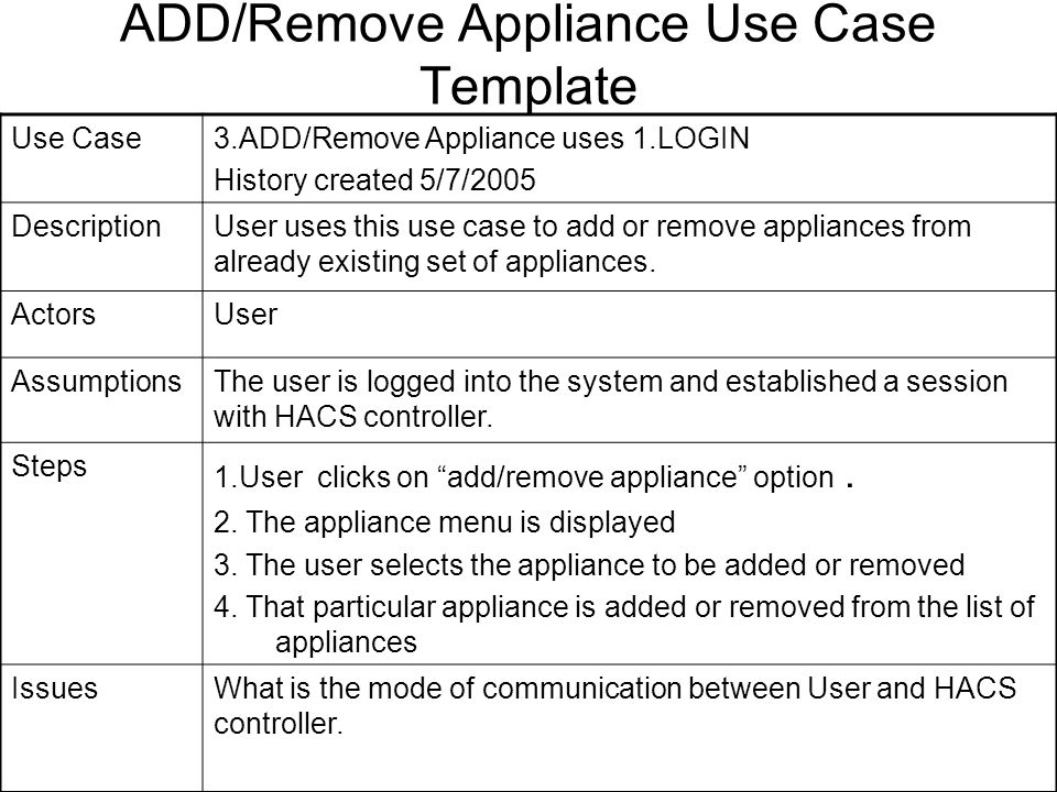 Set Appliance Use Case Template Use Case4.Set Appliance uses 1.LOGIN History created 5/7/2005 DescriptionThis use case is a generalization of the three systems –Set Bath tub,Set Sprinkler, Set Thermostat.