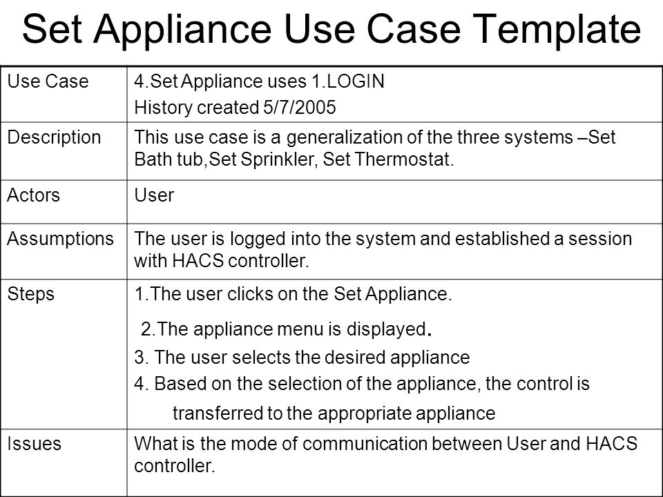 Set Thermostat Use Case Template Use Case4.Set Thermostat Uses 1.LOGIN History created 5/7/2005 Description This use case is used to control the settings of the Thermostat.
