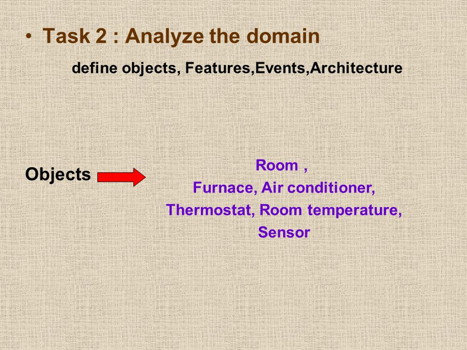 Task 2 : Analyze the domain define objects, Features,Events,Architecture Room, Furnace, Air conditioner, Thermostat, Room temperature, Sensor Objects