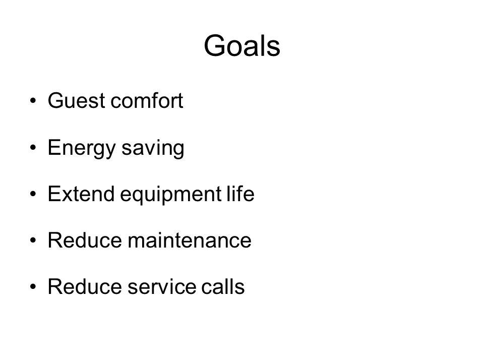 Goals Guest comfort Energy saving Extend equipment life Reduce maintenance Reduce service calls