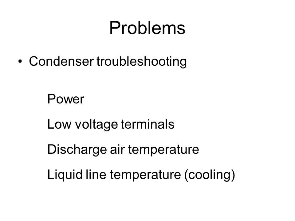 Problems Condenser troubleshooting Power Low voltage terminals Discharge air temperature Liquid line temperature (cooling)