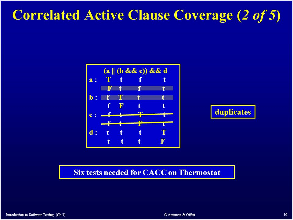 Correlated Active Clause Coverage (2 of 5) Introduction to Software Testing (Ch 3) © Ammann & Offutt 10 (a    (b && c)) && d a : T t f t F t f t b : f