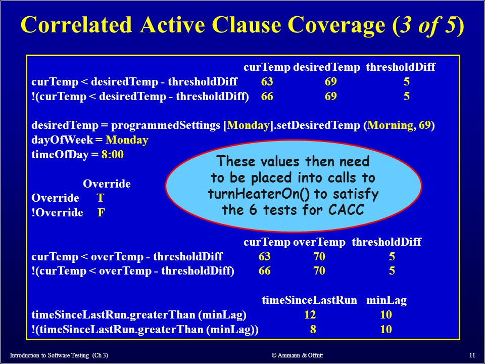 Correlated Active Clause Coverage (3 of 5) Introduction to Software Testing (Ch 3) © Ammann & Offutt 11 curTemp desiredTemp thresholdDiff curTemp < de