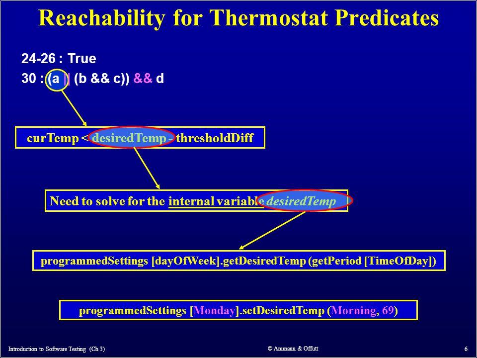 © Ammann & Offutt 6 Reachability for Thermostat Predicates 24-26 : True 30 : (a    (b && c)) && d curTemp < desiredTemp - thresholdDiff Introduction t