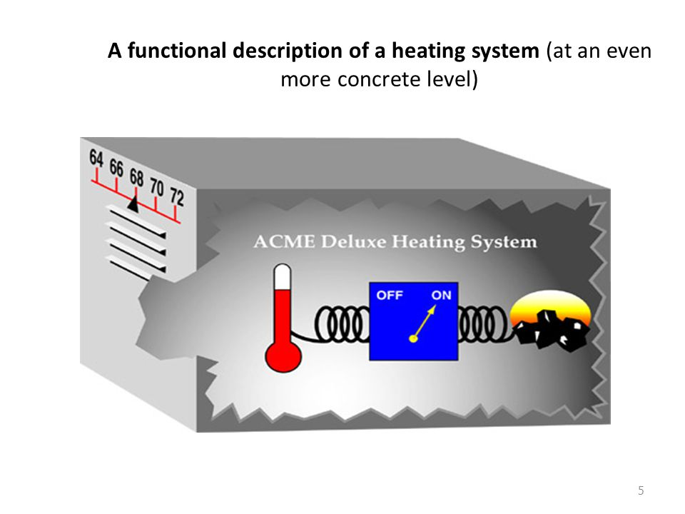 A functional description of a heating system (at an even more concrete level) 5