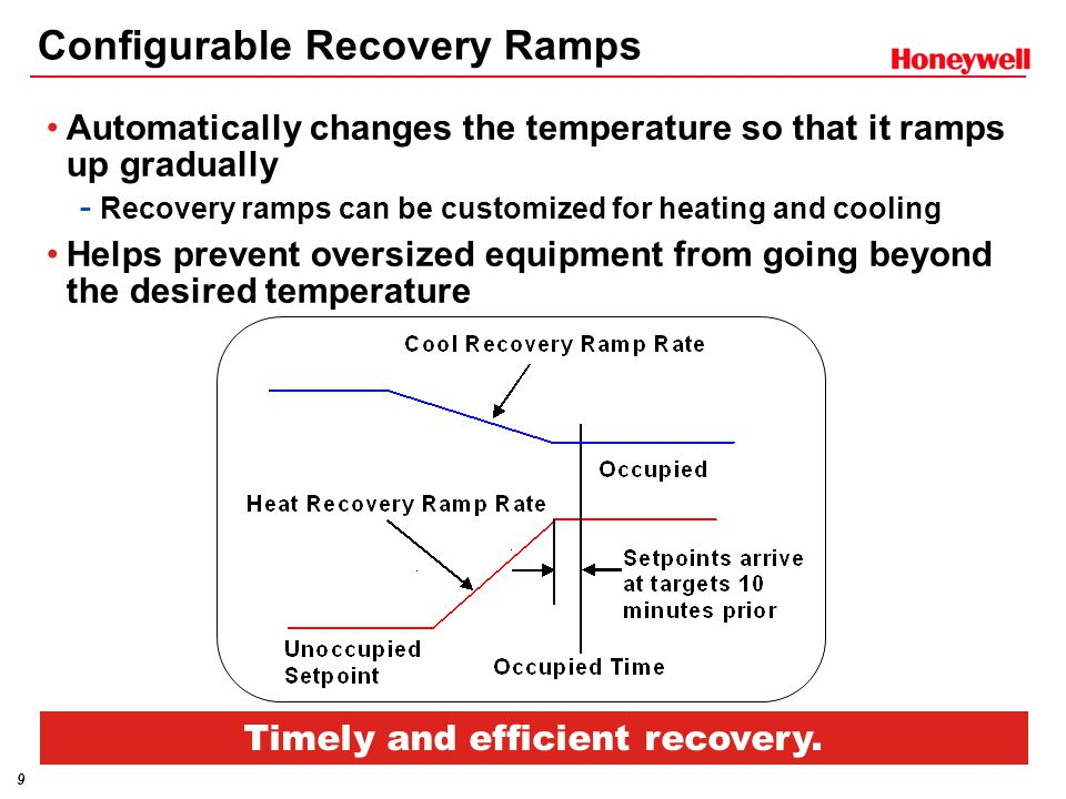 9 Automatically changes the temperature so that it ramps up gradually - Recovery ramps can be customized for heating and cooling Helps prevent oversized equipment from going beyond the desired temperature Configurable Recovery Ramps Timely and efficient recovery.