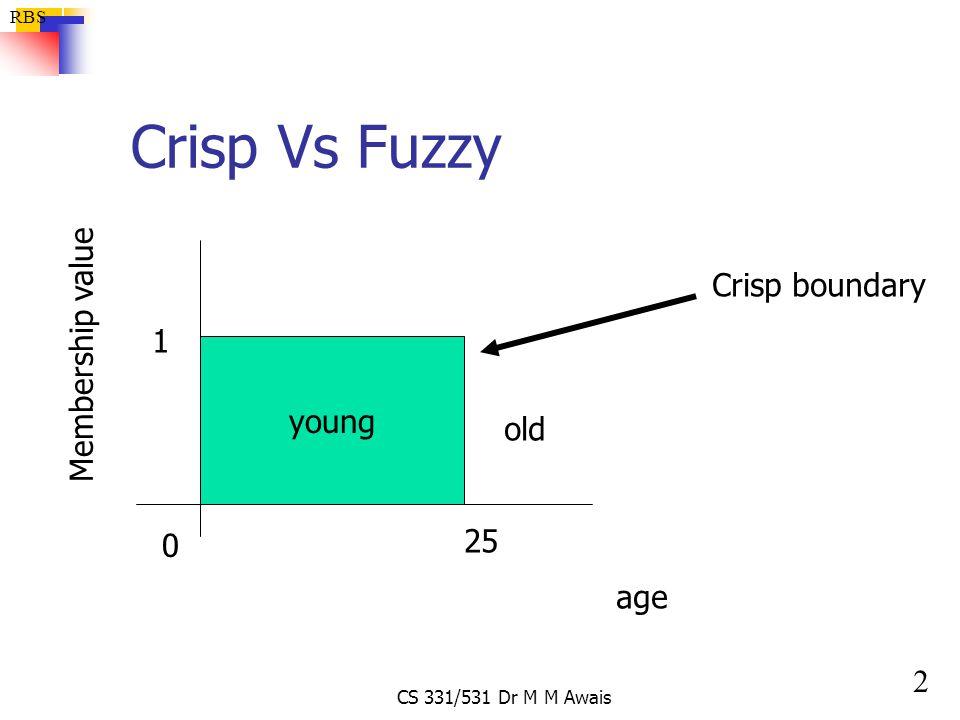 3 RBS CS 331/531 Dr M M Awais Crisp Vs Fuzzy 25 age Membership value 1 0 Fuzzy boundary old 30 young