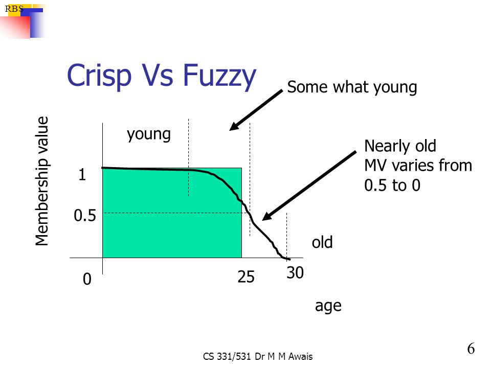 7 RBS CS 331/531 Dr M M Awais Fuzzy Rule Base System Fuzzify each antecedent Find the fuzzy value for the conclusion Defuzzify this value