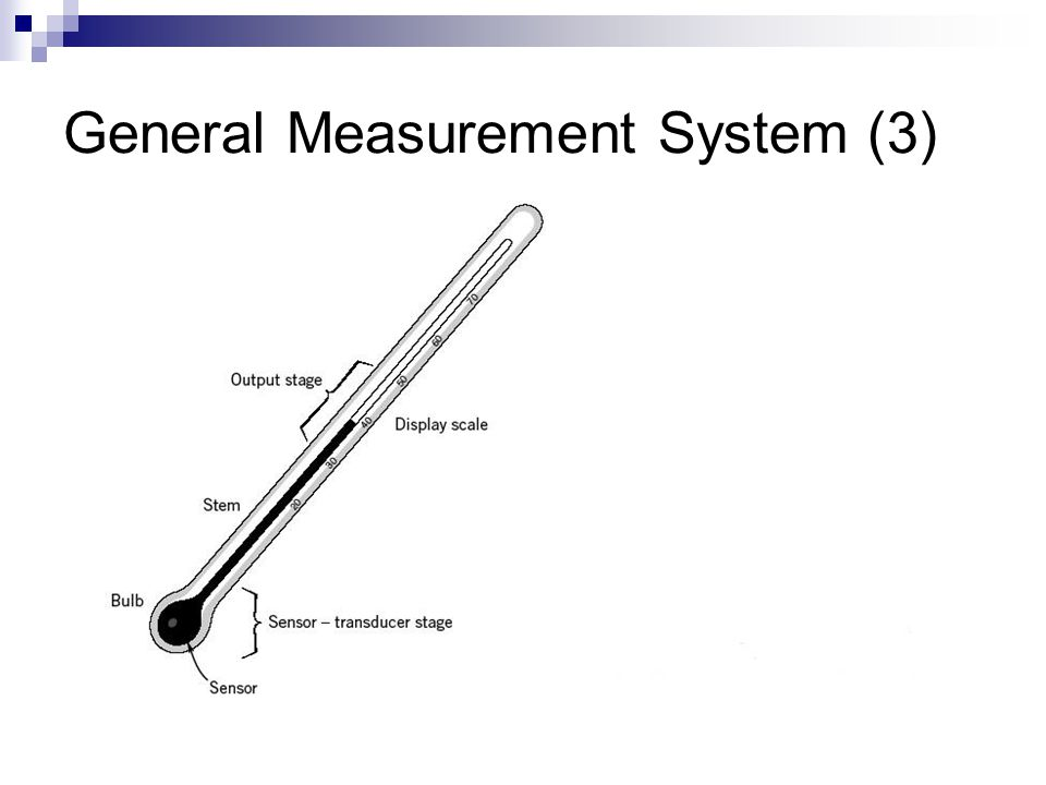 General Measurement System (3)