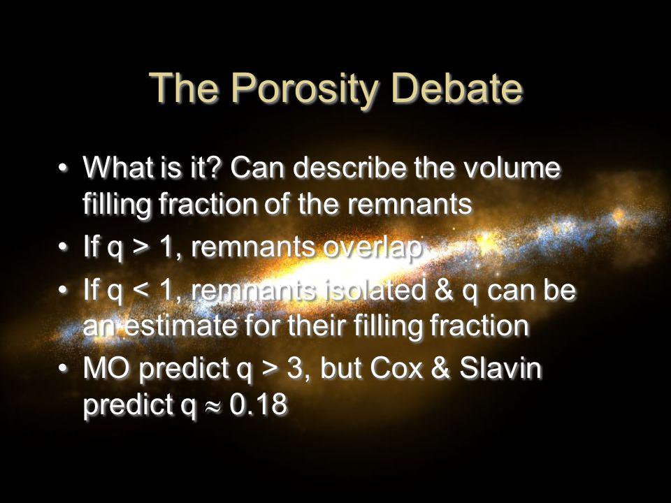 The Porosity Debate What is it.