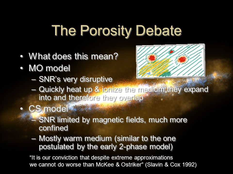 The Porosity Debate What does this mean.