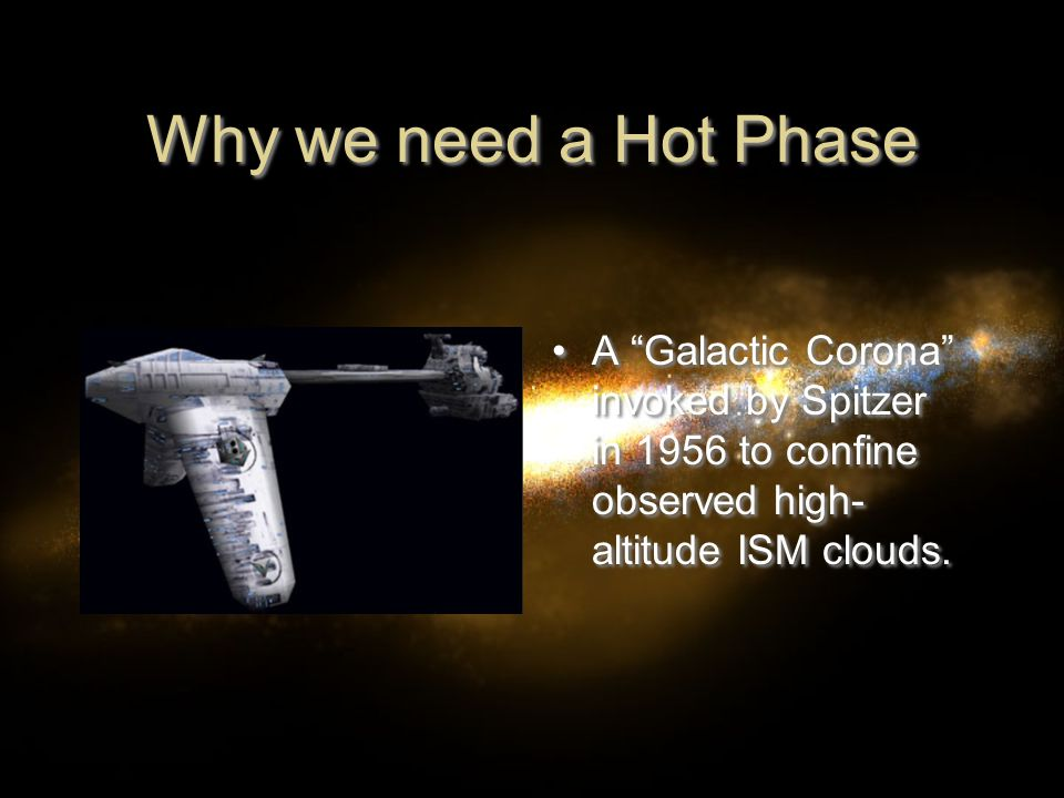 Why we need a Hot Phase A Galactic Corona invoked by Spitzer in 1956 to confine observed high- altitude ISM clouds.