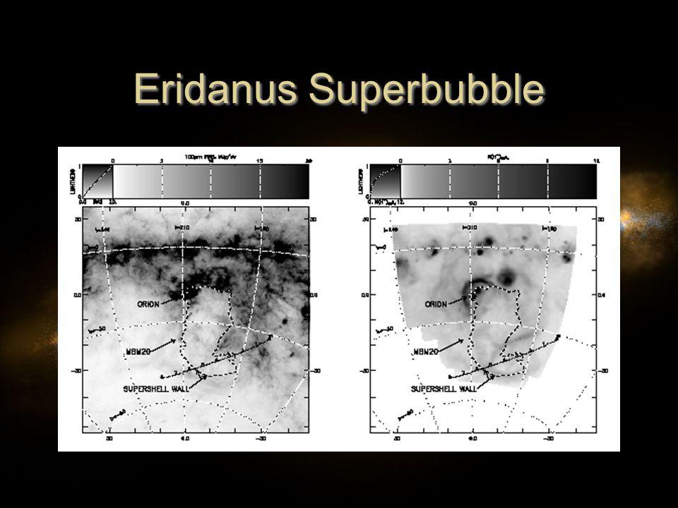 Eridanus Superbubble