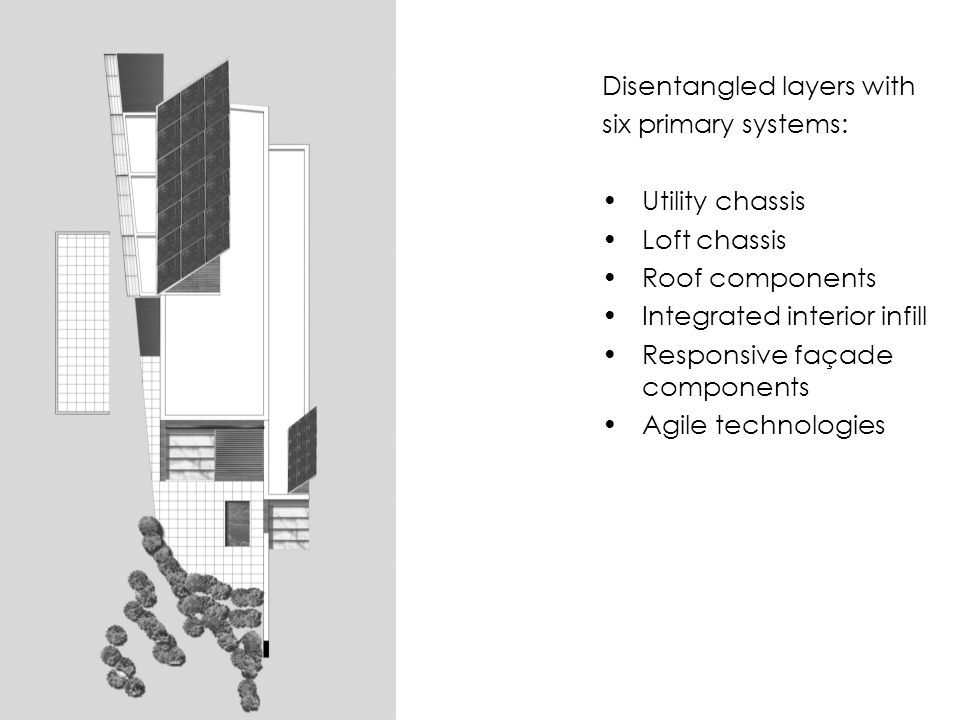 Disentangled layers with six primary systems: Utility chassis Loft chassis Roof components Integrated interior infill Responsive façade components Agile technologies