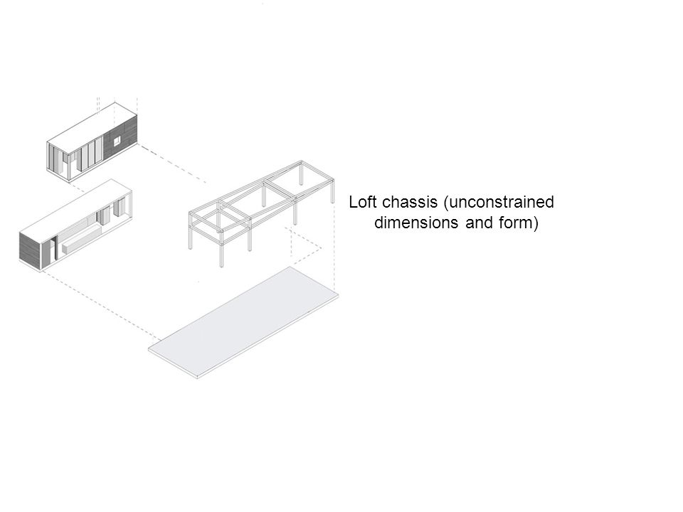Loft chassis (unconstrained dimensions and form)