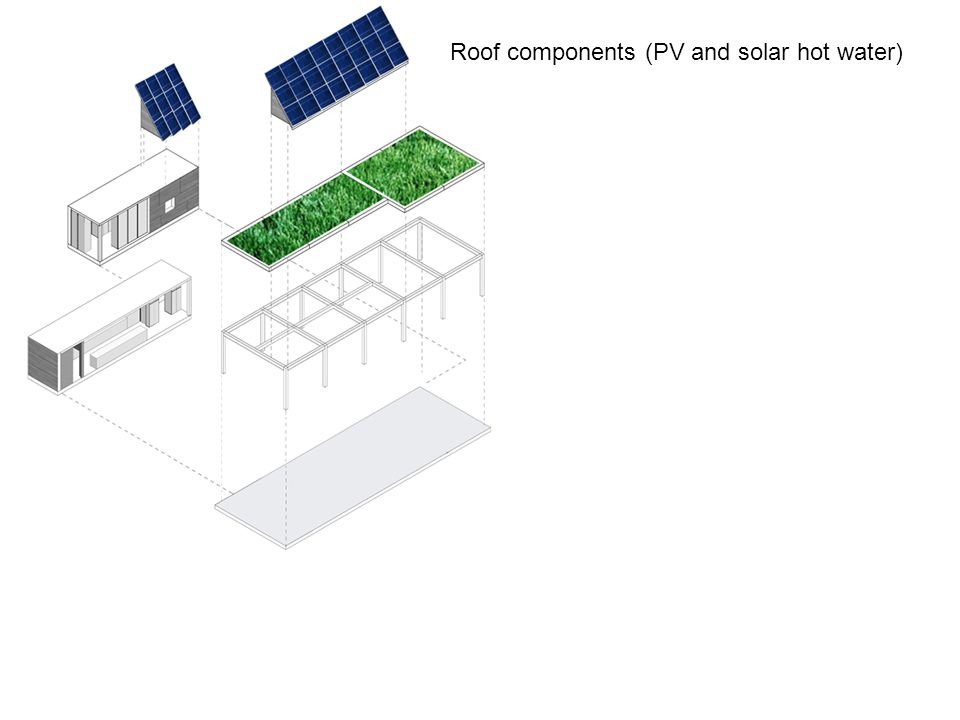 Roof components (PV and solar hot water)