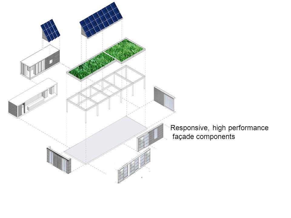 Responsive, high performance façade components