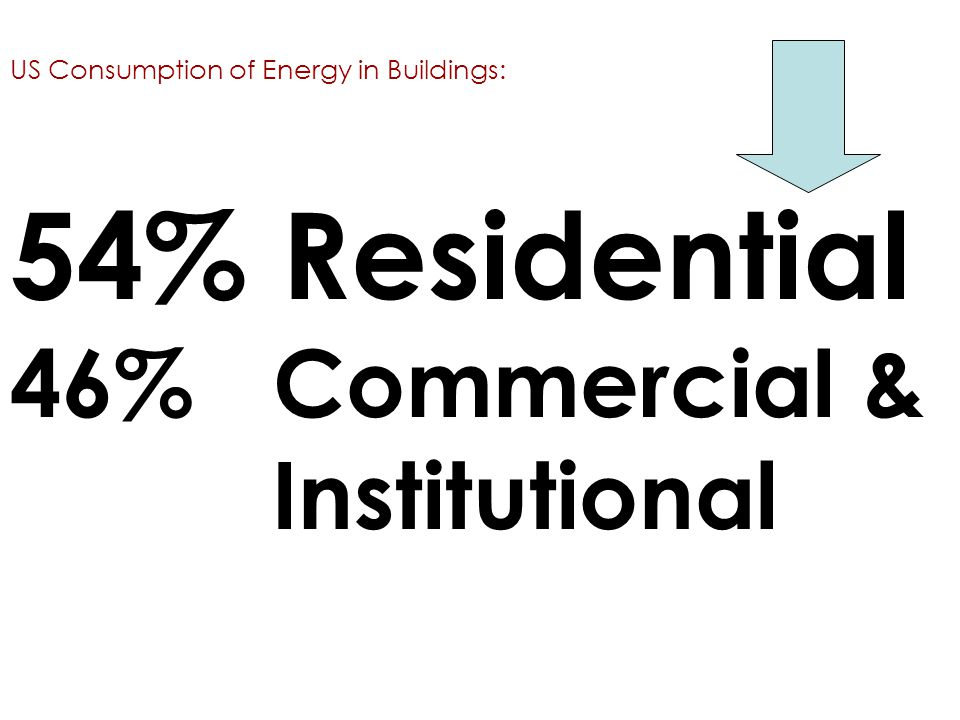 US Consumption of Energy in Buildings: 54% Residential 46% Commercial & Institutional