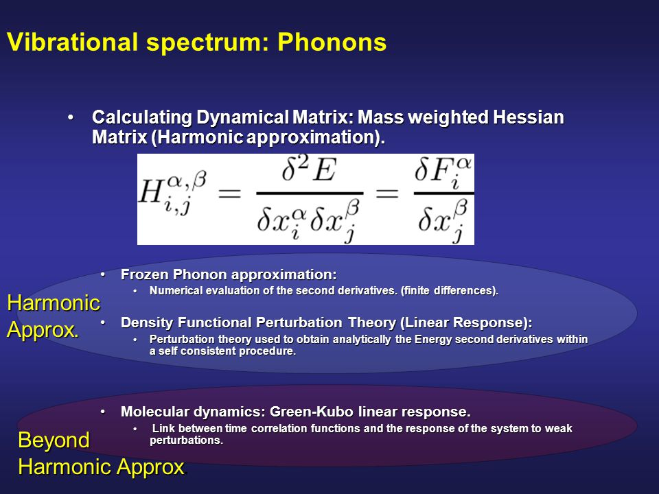 Vibrational spectrum: Phonons Calculating Dynamical Matrix: Mass weighted Hessian Matrix (Harmonic approximation).Calculating Dynamical Matrix: Mass w
