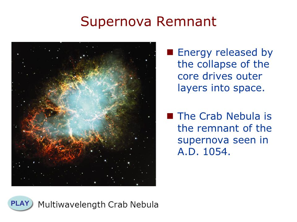 Multiwavelength Crab Nebula Supernova Remnant Energy released by the collapse of the core drives outer layers into space. The Crab Nebula is the remna