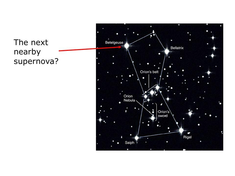 The next nearby supernova?