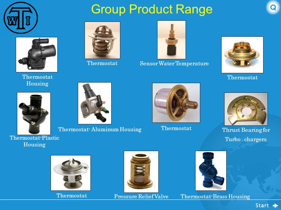 Group Quality, Training & HR CTRI the group training wing is responsible for all in-house and external activities.