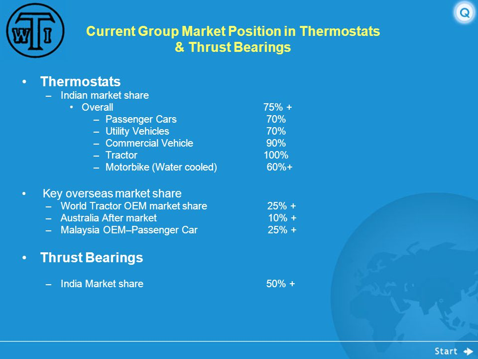 Corporate Holding Structure Western Thomson Group PTE, Singapore 100% owned by Chidambaram Family Western Thomson (India) Limited Technical Affliation with BTTI, FBC Nippon Thermostat (India) Limited Joint venture with NTCL Japan and Maruti Suzuki India Precialp Precision India Pvt Ltd Joint venture with Precialp France Riviera Auto Components Pvt Ltd RAC