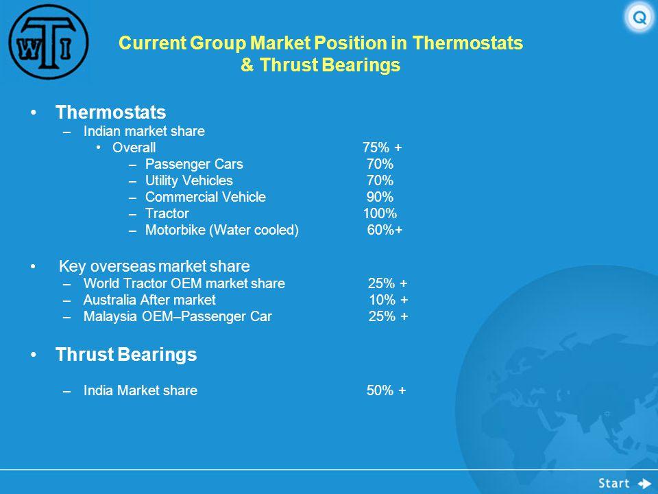 Nippon Thermostat India (NTI) Established in 1994 Products: –Thermostats –Dual Sensor –Single Sensor –Thermostat and Sensors for motorbikes International Collaborator – NTCL Japan, Maruti Suzuki has a 10% shareholding Profiled by Dun & Bradstreet in Top 500 Automotive SMEs in India (DUNS number 91-848-0141) Quality certification – ISO / TS 16949 Key Customers –Maruti Suzuki India Ltd, Swaraj Mazda, NTC Japan (buy back), TVS Motors –Pipeline includes Honda India and Honda Thailand (Motorbikes)