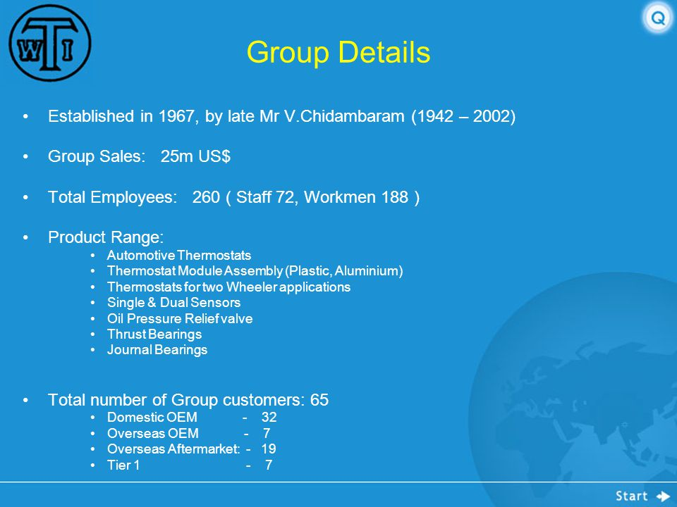 Profile of the Companies in the Group