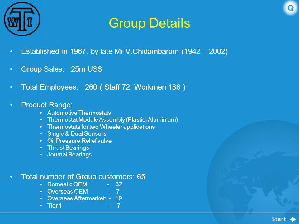 Group Sales Profile