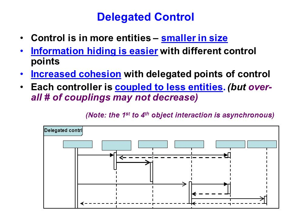Delegated Control Control is in more entities – smaller in size Information hiding is easier with different control points Increased cohesion with delegated points of control Each controller is coupled to less entities.