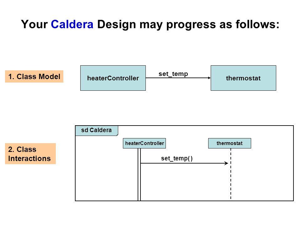 Your Caldera Design may progress as follows: heaterControllerthermostat set_temp sd Caldera heaterControllerthermostat set_temp( ) 1.